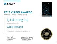 2017 Faaliyet Raporumuz ile 4 Ödül Kazandık!